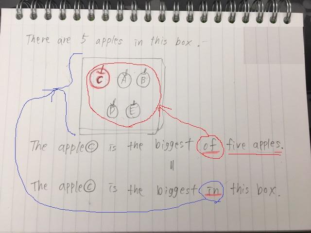[加工済]_どの中で最上級かを表す、ofとinの違い.jpg